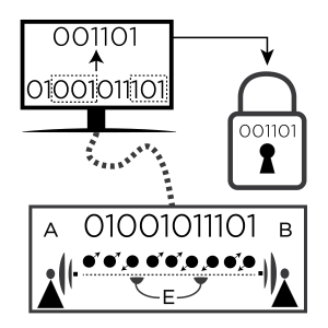 quantum_key_distribution_image